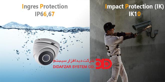 نگاهی به استاندارد های دوربین مدار بسته ؛ استاندارد IP ، استاندارد NEMA و استاندارد IK