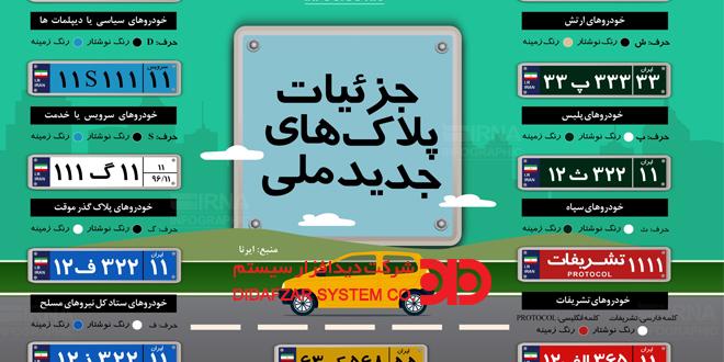 آشنایی با پلاک خودروهای ملی