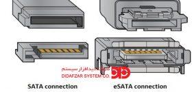 یکی از پورت هایی که در سیستم ضبط دوربین مدار بسته شامل DVR یا NVR وجود دارد و بسیار مورد استفاده قرار می گیرد پورت های SATA و Esata هستند . از پورت های ساتا ( SATA ) و eSATA برای برقراری و انتقال اطلاعات با سرعت بالا بر روی دستگاه های ضبط NVR و […]